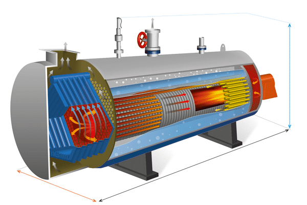 BWR Fire Tube Boilers