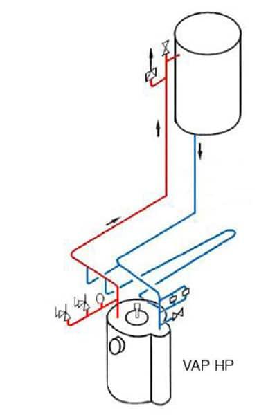 VAP-HP-Générateur de Vapeur